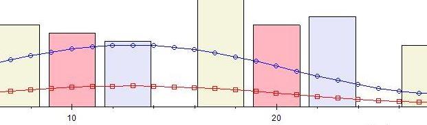 ESTIA_diagram-Diagram-Estia-katagrafika-thermokrasias-parakolouthisi-thermokrasion